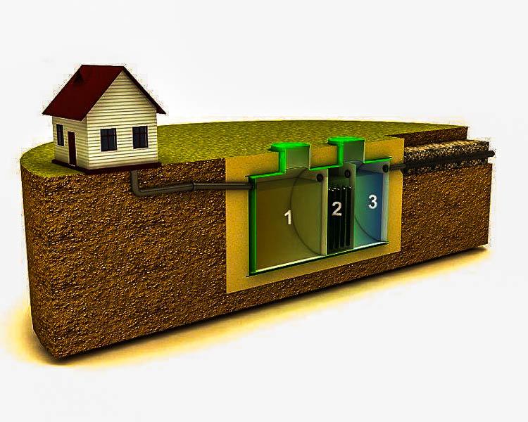 энергозависимая канализация